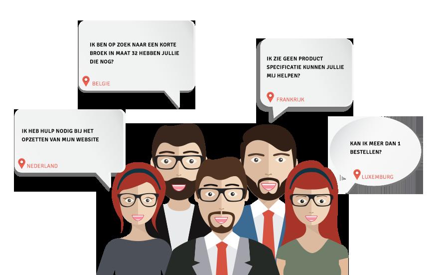 Visualiseer je klanten en begroet hen op je eigen manier.